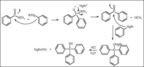 Preparation of triphenylmethanol by a grignard rea essay